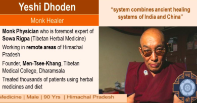 India to Confer Tibetan Doctor With Padma Shri Award 2018