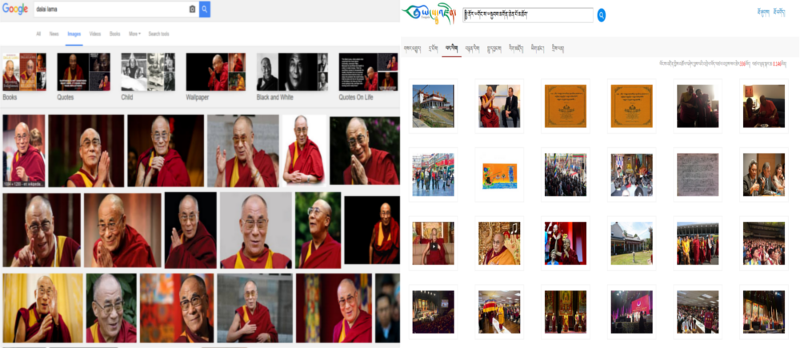 Yongzin, China's Gift To Tibetans Or A Propaganda Tool?
